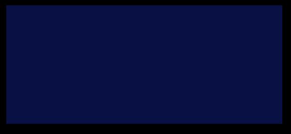 Taxmentor logo